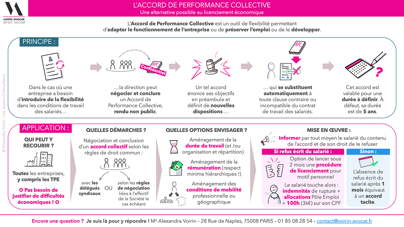 01_Infographie_Accord_de_performance_collective_vf.png